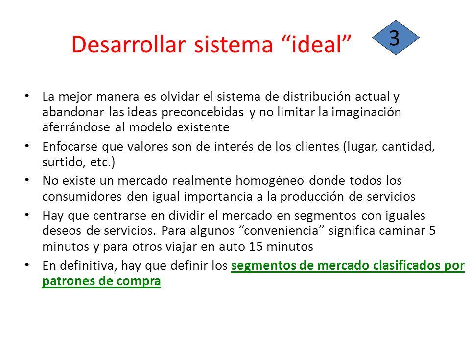 Desarrollar sistema ideal La mejor manera es olvidar el sistema de distribución actual y abandonar las ideas preconcebidas y no limitar la imaginación