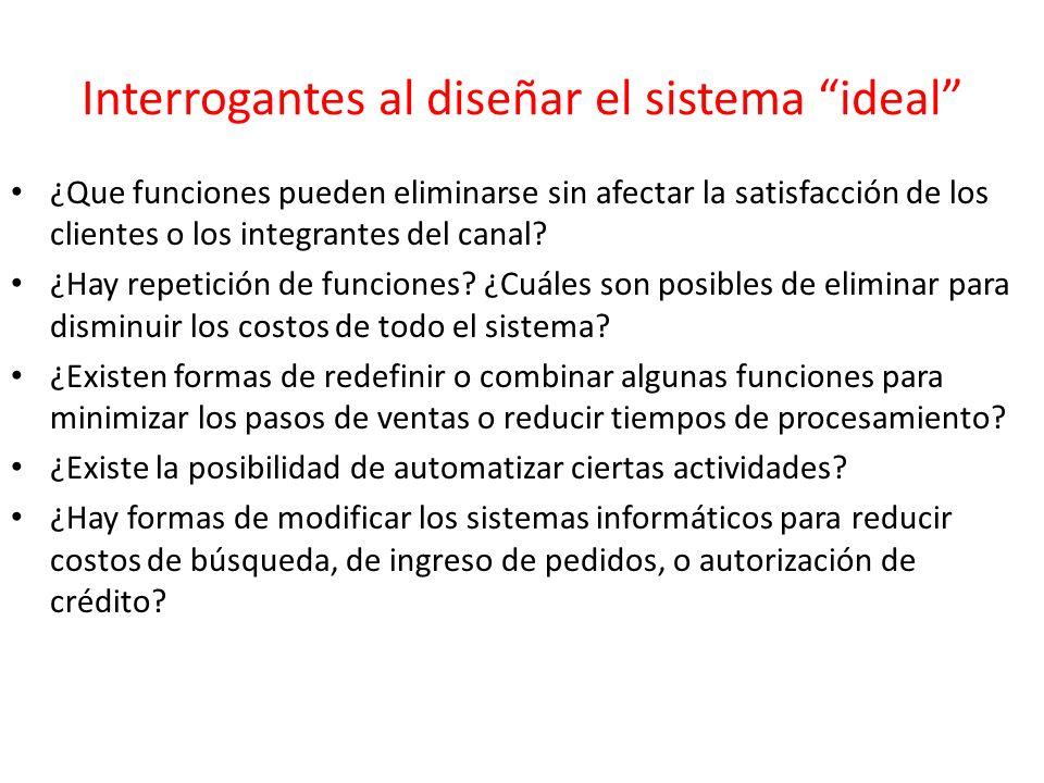 Interrogantes al diseñar el sistema ideal ¿Que funciones pueden eliminarse sin afectar la satisfacción de los clientes o los integrantes del canal? ¿H