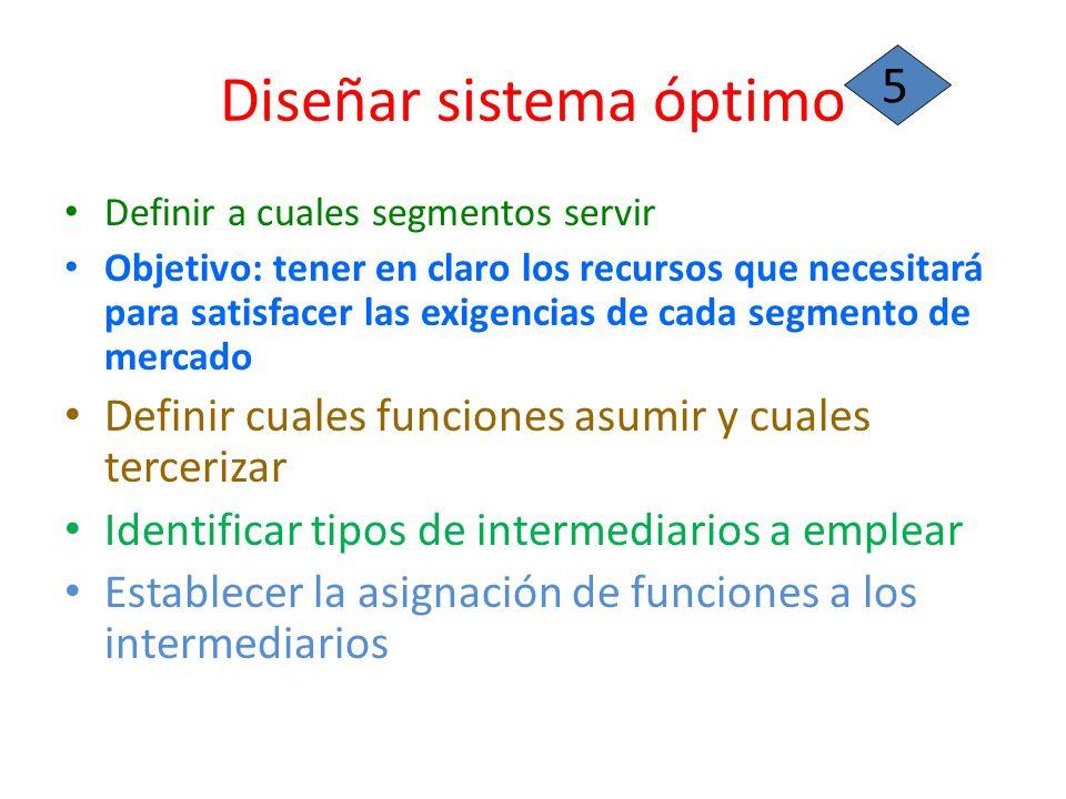 Diseñar sistema óptimo Definir a cuales segmentos servir Objetivo: tener en claro los recursos que necesitará para satisfacer las exigencias de cada s