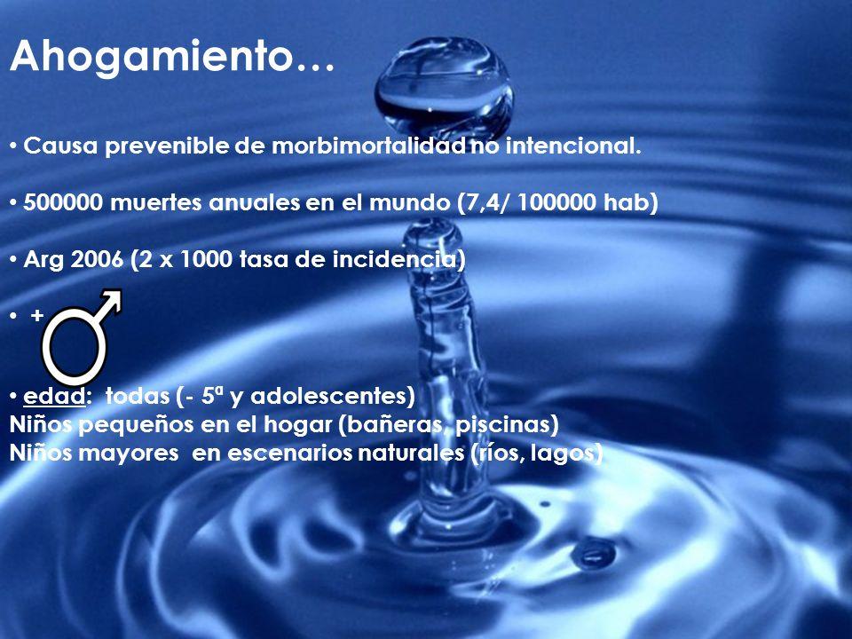 Ahogamiento: Proceso que resulta en el deterioro de la función respiratoria luego de la inmersión/ sumersión en un medio liquido.