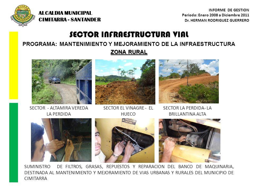 SECTOR INFRAESTRUCTURA VIAL PROGRAMA: MANTENIMIENTO Y MEJORAMIENTO DE LA INFRAESTRUCTURA ZONA RURAL SUMINISTRO DE FILTROS, GRASAS, REPUESTOS Y REPARAC