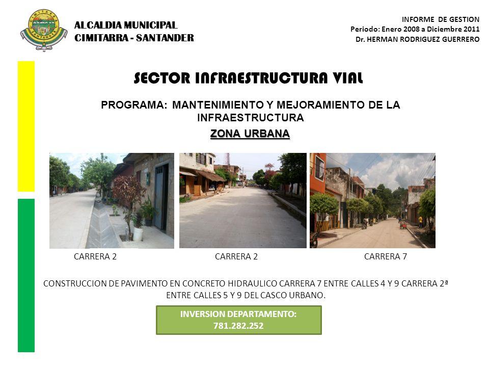 SECTOR INFRAESTRUCTURA VIAL PROGRAMA: MANTENIMIENTO Y MEJORAMIENTO DE LA INFRAESTRUCTURA ZONA URBANA CONSTRUCCION DE PAVIMENTO EN CONCRETO HIDRAULICO
