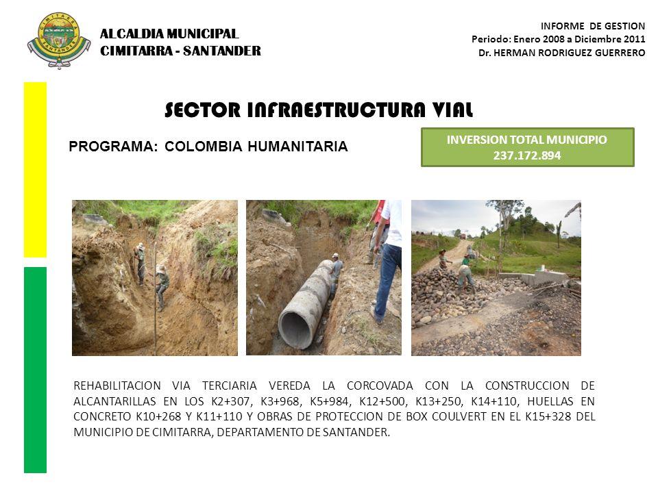 SECTOR INFRAESTRUCTURA VIAL PROGRAMA: COLOMBIA HUMANITARIA INVERSION TOTAL MUNICIPIO 237.172.894 REHABILITACION VIA TERCIARIA VEREDA LA CORCOVADA CON