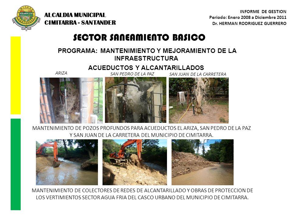 SECTOR SANEAMIENTO BASICO PROGRAMA: MANTENIMIENTO Y MEJORAMIENTO DE LA INFRAESTRUCTURA ACUEDUCTOS Y ALCANTARILLADOS MANTENIMIENTO DE POZOS PROFUNDOS P