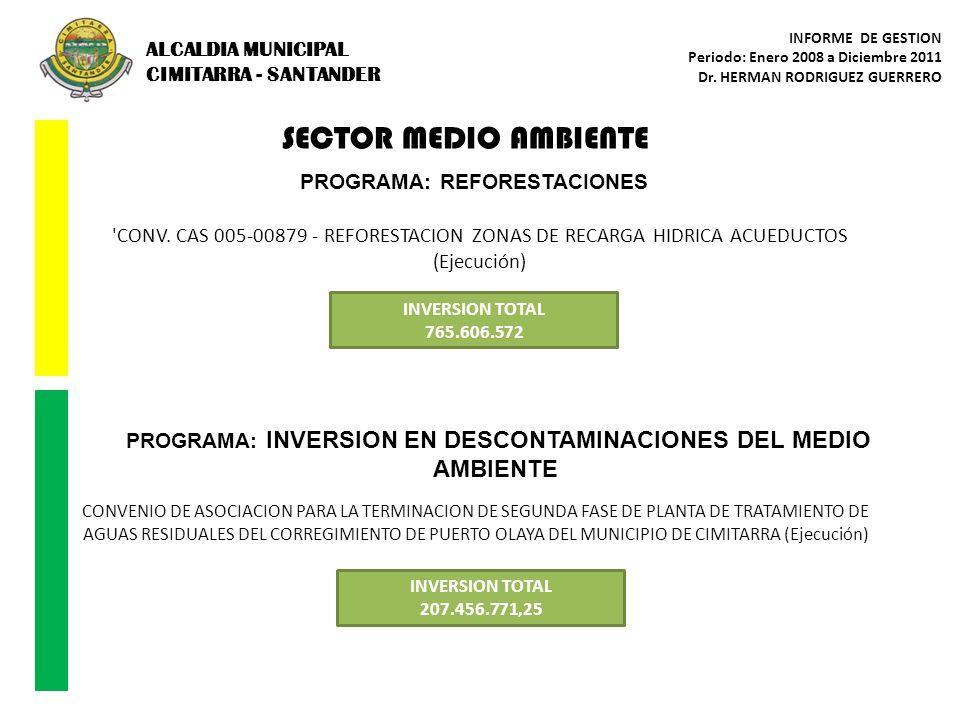 SECTOR MEDIO AMBIENTE INVERSION TOTAL 207.456.771,25 'CONV. CAS 005-00879 - REFORESTACION ZONAS DE RECARGA HIDRICA ACUEDUCTOS (Ejecución) INVERSION TO