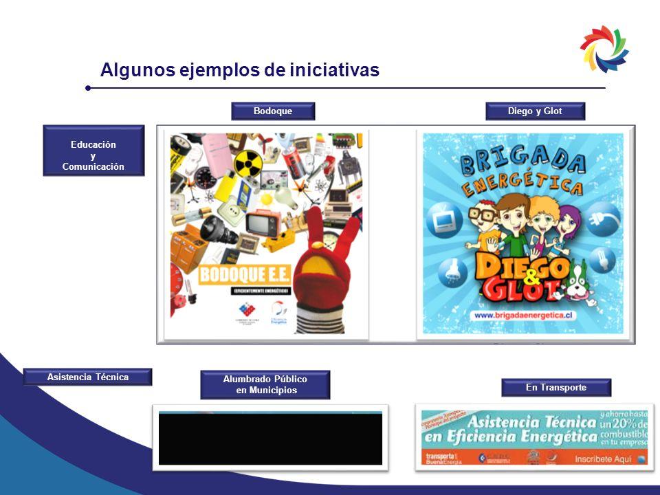 Diego y Glot Alumbrado Público en Municipios En Transporte Bodoque Educación y Comunicación Asistencia Técnica