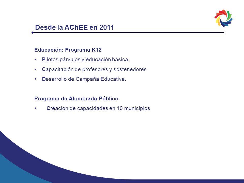 Educación: Programa K12 Pilotos párvulos y educación básica. Capacitación de profesores y sostenedores. Desarrollo de Campaña Educativa. Programa de A