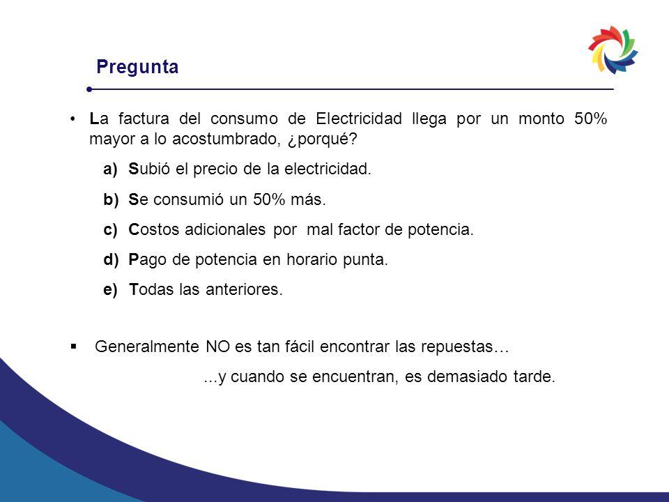 La factura del consumo de Electricidad llega por un monto 50% mayor a lo acostumbrado, ¿porqué? a)Subió el precio de la electricidad. b)Se consumió un
