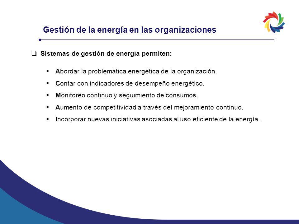 Sistemas de gestión de energía permiten: Abordar la problemática energética de la organización. Contar con indicadores de desempeño energético. Monito