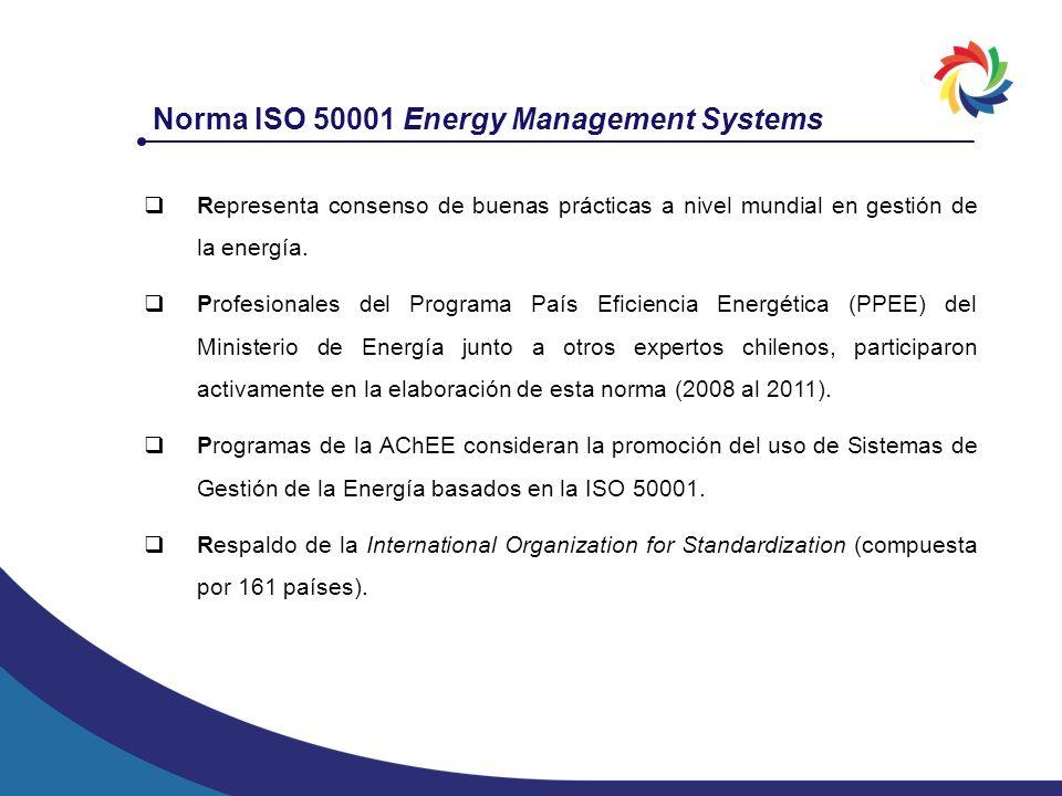 Norma ISO 50001 Energy Management Systems Representa consenso de buenas prácticas a nivel mundial en gestión de la energía. Profesionales del Programa