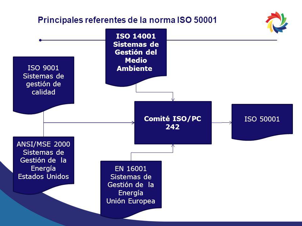 Principales referentes de la norma ISO 50001 Comité ISO/PC 242 ISO 9001 Sistemas de gestión de calidad ISO 14001 Sistemas de Gestión del Medio Ambient
