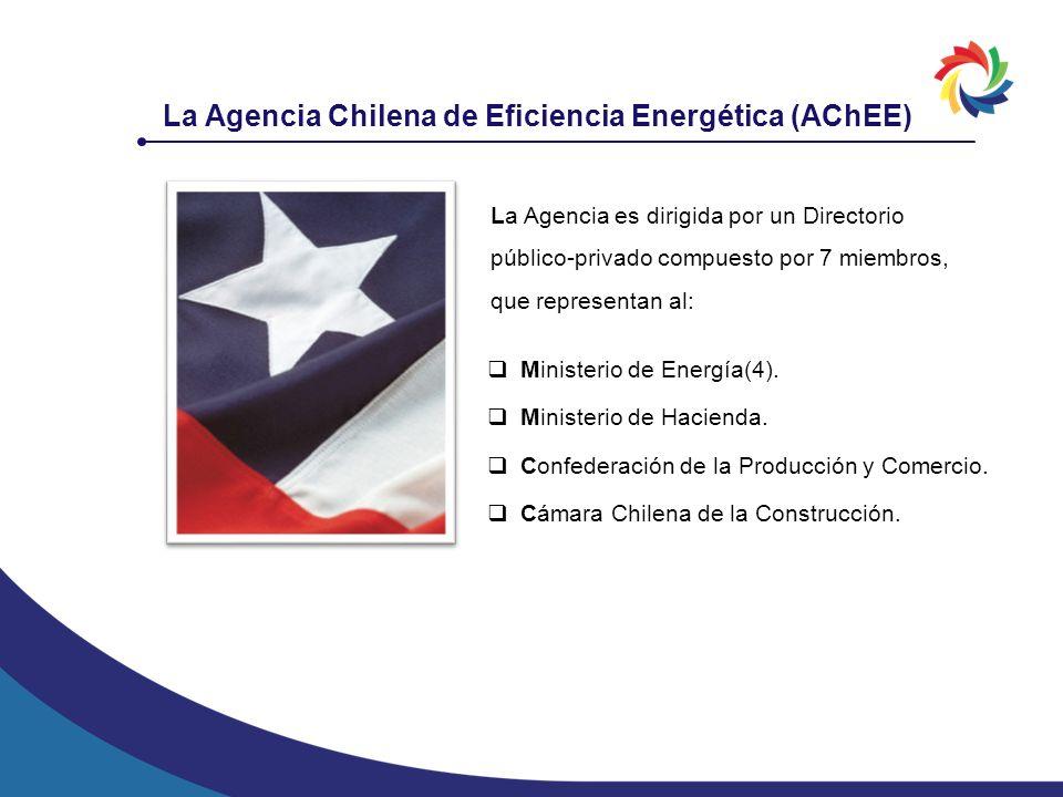 La Agencia es dirigida por un Directorio público-privado compuesto por 7 miembros, que representan al: La Agencia Chilena de Eficiencia Energética (AC