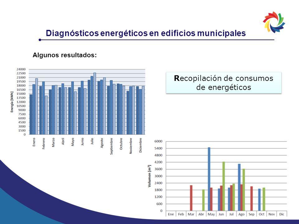 Algunos resultados: Diagnósticos energéticos en edificios municipales Recopilación de consumos de energéticos