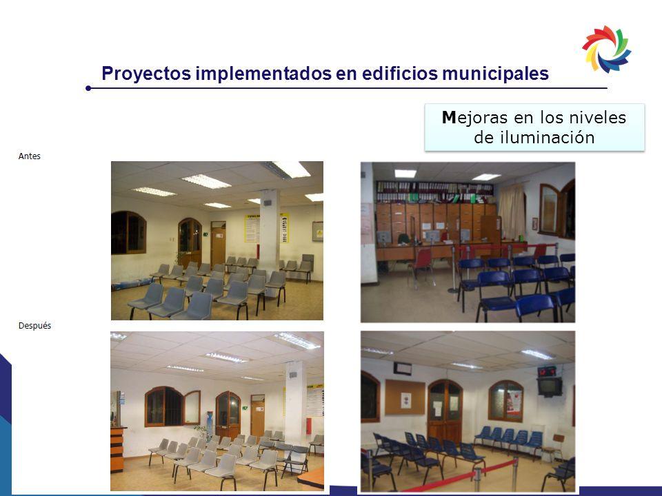 Proyectos implementados en edificios municipales Mejoras en los niveles de iluminación