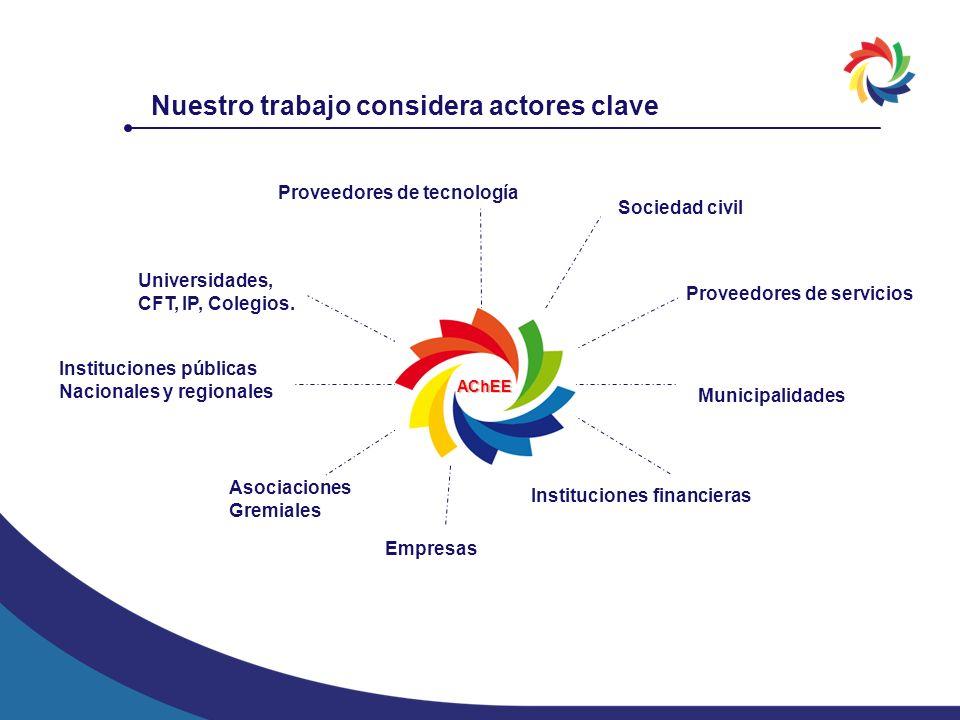 Nuestro trabajo considera actores clave Instituciones públicas Nacionales y regionales Municipalidades Sociedad civil Proveedores de tecnología Univer