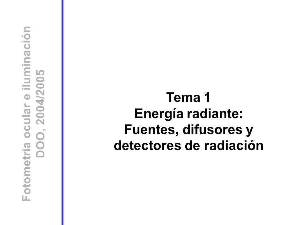 1.Energía radiante. Espectro de una radiación. Índice 2.