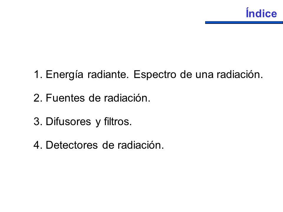 1.Energía radiante.
