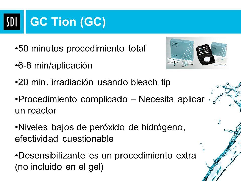 GC Tion (GC) 50 minutos procedimiento total 6-8 min/aplicación 20 min. irradiación usando bleach tip Procedimiento complicado – Necesita aplicar un re