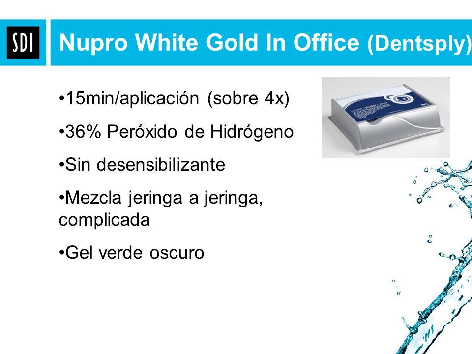 Nupro White Gold In Office (Dentsply) 15min/aplicación (sobre 4x) 36% Peróxido de Hidrógeno Sin desensibilizante Mezcla jeringa a jeringa, complicada