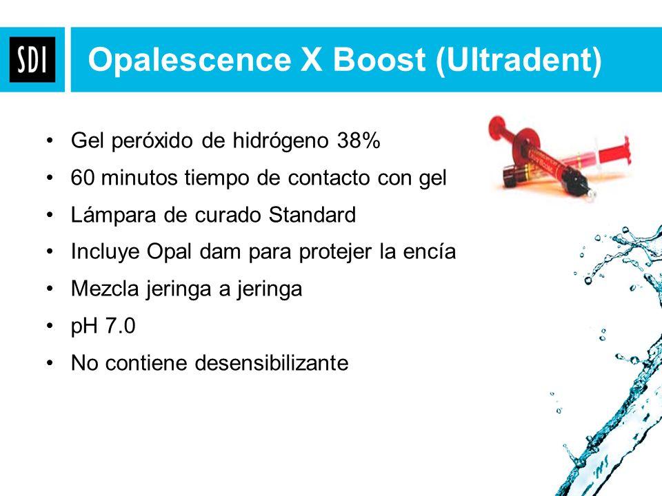 Gel peróxido de hidrógeno 38% 60 minutos tiempo de contacto con gel Lámpara de curado Standard Incluye Opal dam para protejer la encía Mezcla jeringa