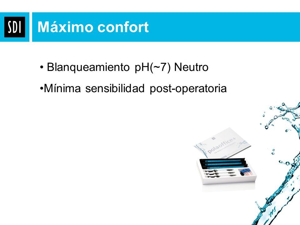 Máximo confort Blanqueamiento pH(~7) Neutro Mínima sensibilidad post-operatoria