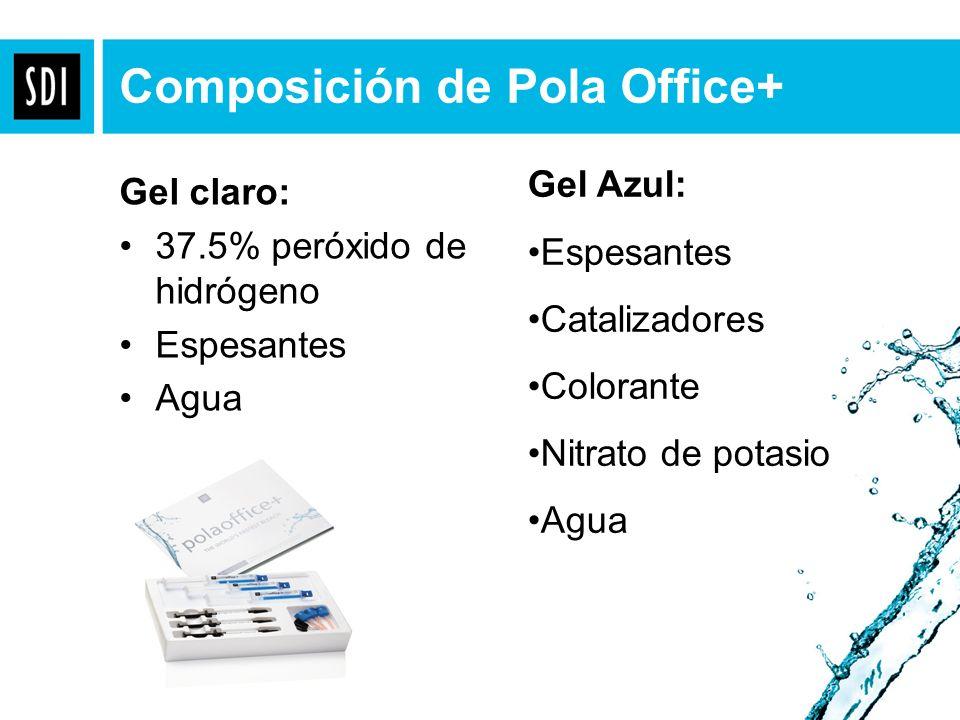 Gel claro: 37.5% peróxido de hidrógeno Espesantes Agua Composición de Pola Office+ Gel Azul: Espesantes Catalizadores Colorante Nitrato de potasio Agu