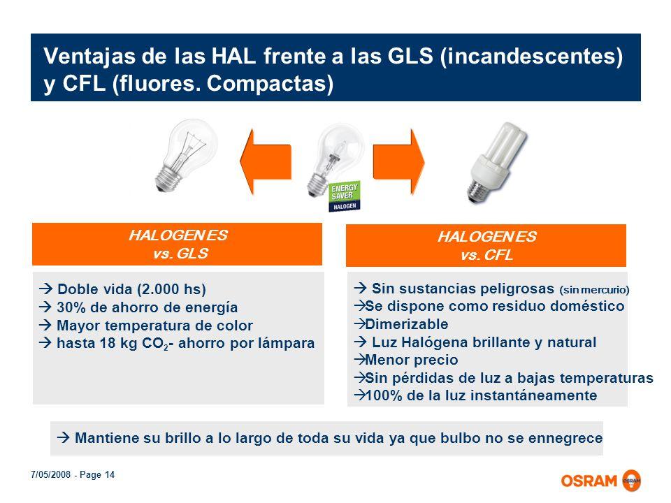 7/05/2008 - Page 13 Halógenas ENERGY SAVER y CFL – una estrategia de dos vías El mundo está pidiendo lámparas cada vez mas eficientes OSRAM tiene much