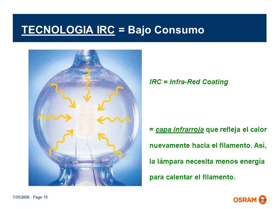 7/05/2008 - Page 14 Ventajas de las HAL frente a las GLS (incandescentes) y CFL (fluores. Compactas) Doble vida (2.000 hs) 30% de ahorro de energía Ma