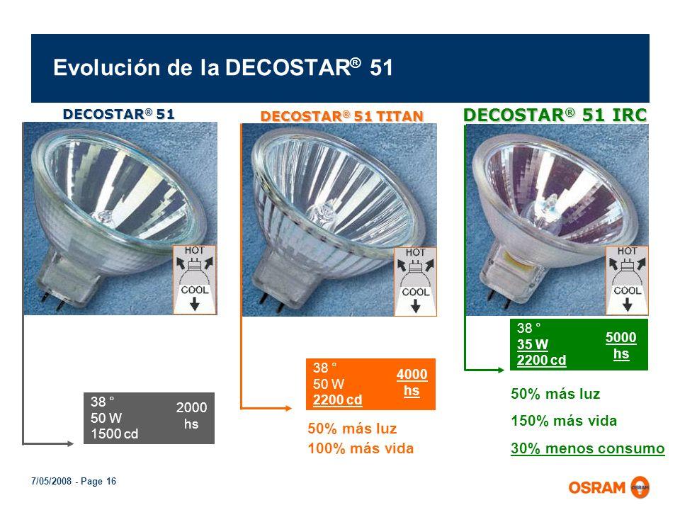 7/05/2008 - Page 15 TECNOLOGIA IRC = Bajo Consumo IRC = Infra-Red Coating = capa infrarroja que refleja el calor nuevamente hacia el filamento. Así, l