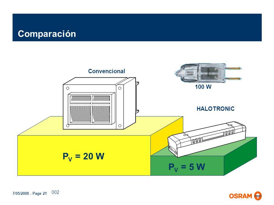 7/05/2008 - Page 20 Transformador HALOTRONIC HTM MOUSE para halógenas de baja tensión HTM 105 / 230-240 Potencia : 35–105W 100W 75W 50W 35W 20W 10W 5W