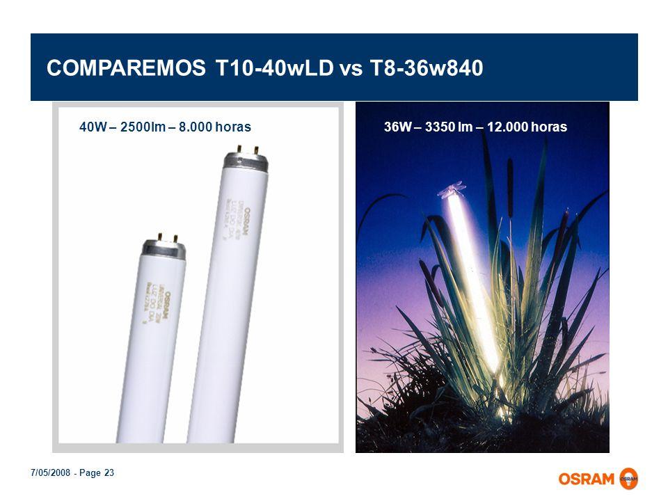 7/05/2008 - Page 22 ET PARROT - Características Dos modelos 20-70W y 35-105W 3 lamp. 35W IRC // 2 lamp. 50W Dimerizable Protegido contra sobrecarga, s