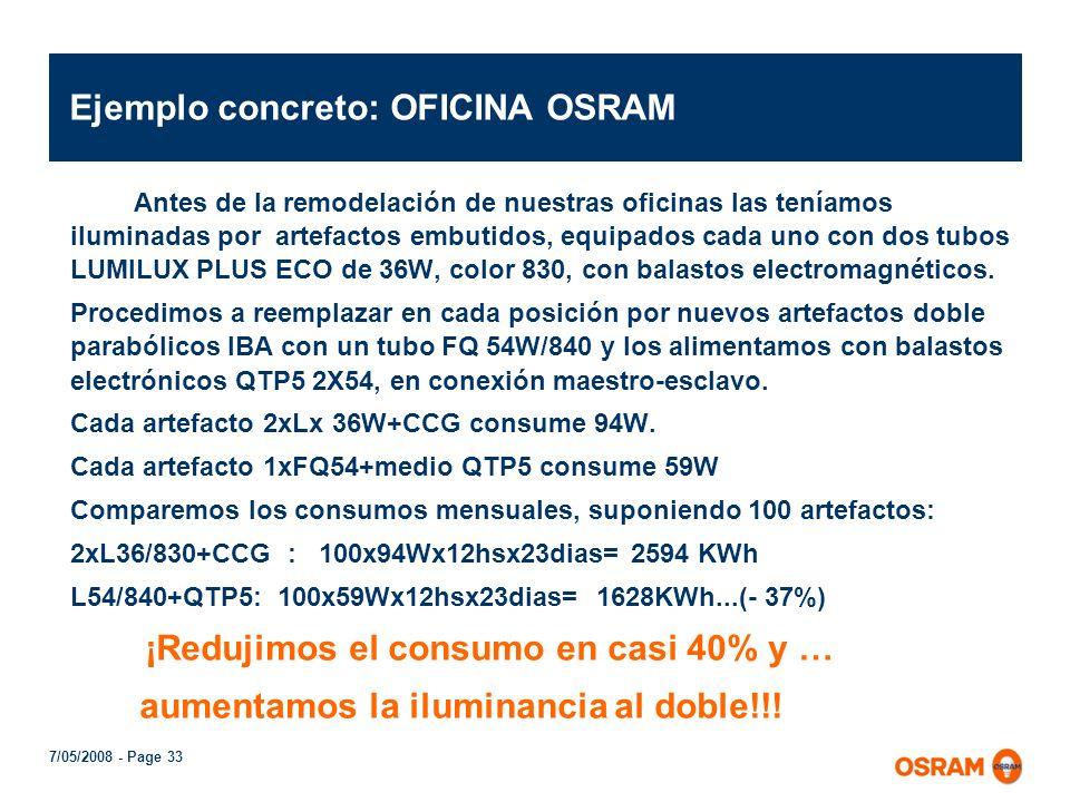 7/05/2008 - Page 32 Comparación Lámparas Fluorescentes: