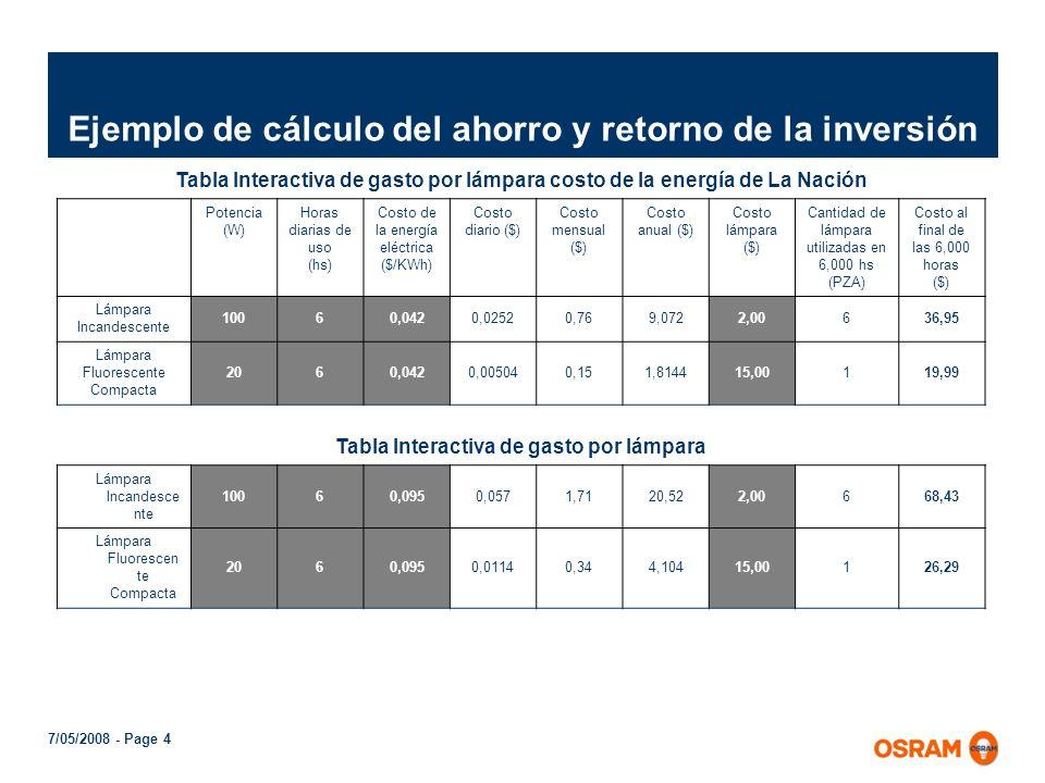 7/05/2008 - Page 3 Ejemplo de cálculo del ahorro y retorno de la inversión Ejemplo de cálculo del ahorro por el reemplazo y tiempo en que se paga la i