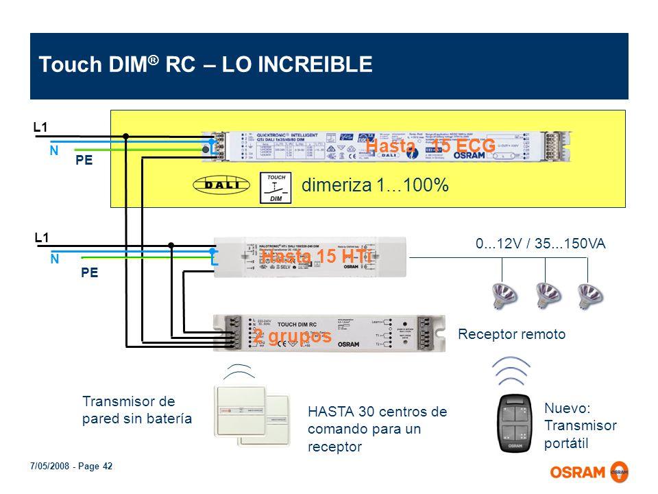 7/05/2008 - Page 41 L1 L2 L3 Los grupos se pueden definir en cualquier momento La integración con DALI es super-sencilla KNX, LON, Ethernet