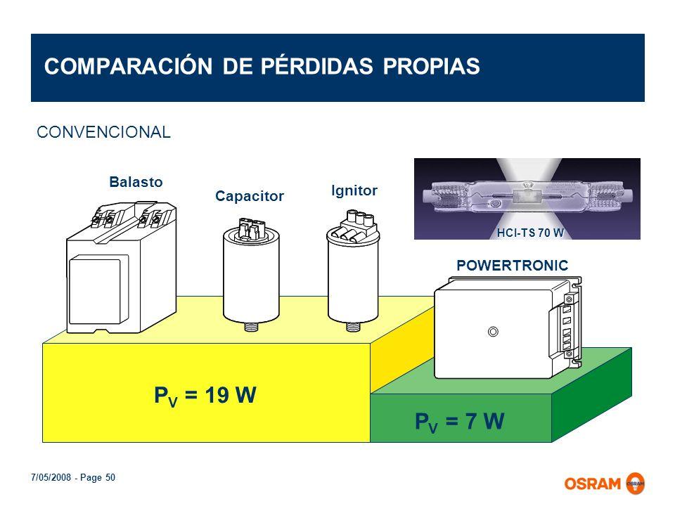 7/05/2008 - Page 49 PTi 70/220-240 S – el inteligente, compacto HID ECG El universal ECG HID para lámparas cerámicas y de cuarzo Tamaño compacto - 40%