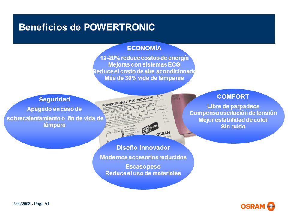 7/05/2008 - Page 50 COMPARACIÓN DE PÉRDIDAS PROPIAS CONVENCIONAL P V = 19 W P V = 7 W POWERTRONIC HCI-TS 70 W Ignitor Capacitor Balasto