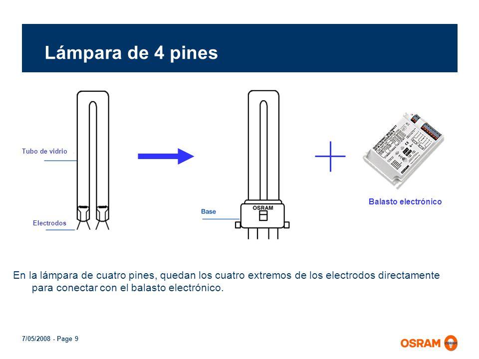 7/05/2008 - Page 8 Lámpara de 2 pines Arrancador Electrodos Tubo de vidrio En la lámpara de dos pines, un par de extremos de los electrodos se conecta