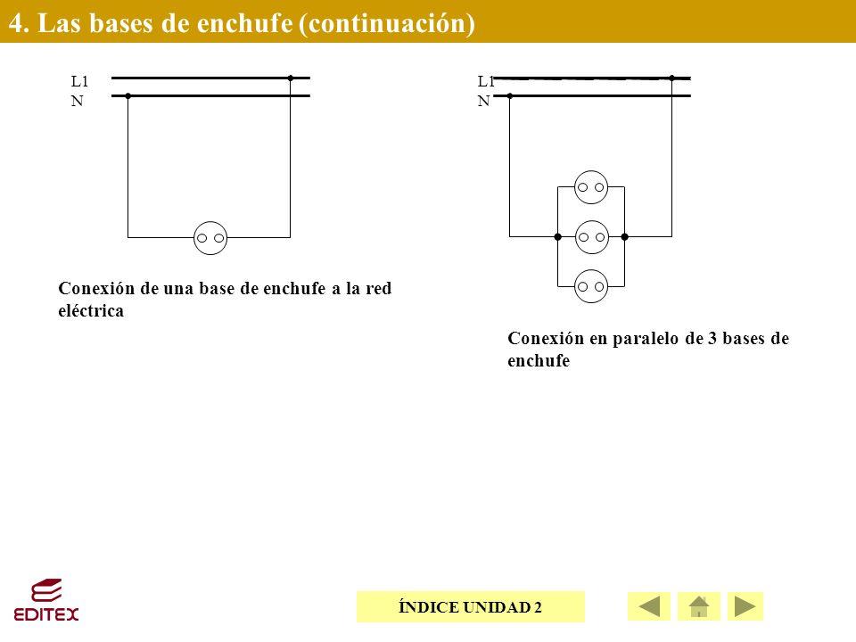 4. Las bases de enchufe (continuación) L1 N L1 N Conexión de una base de enchufe a la red eléctrica Conexión en paralelo de 3 bases de enchufe ÍNDICE