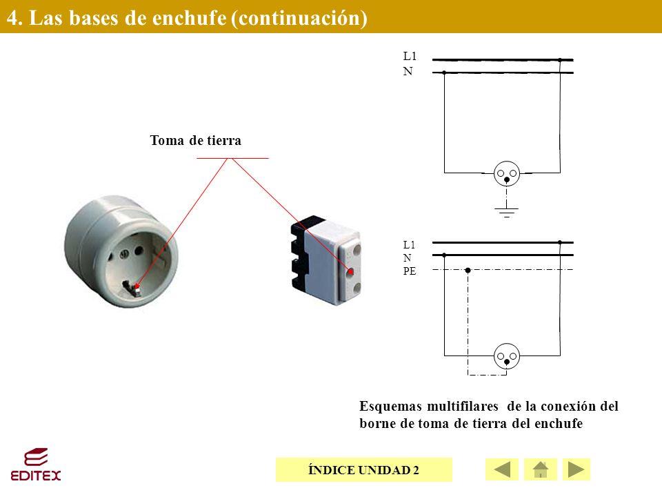 Toma de tierra 4. Las bases de enchufe (continuación) Toma de tierra L1 N PE L1 N Esquemas multifilares de la conexión del borne de toma de tierra del