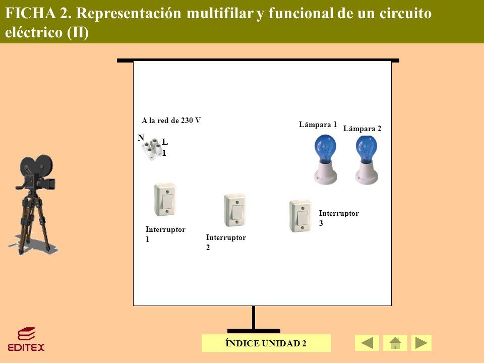 FICHA 2. Representación multifilar y funcional de un circuito eléctrico (II) Lámpara 1Lámpara 2 Lámpara 1 Lámpara 2 A la red de 230 V Interruptor 3 In