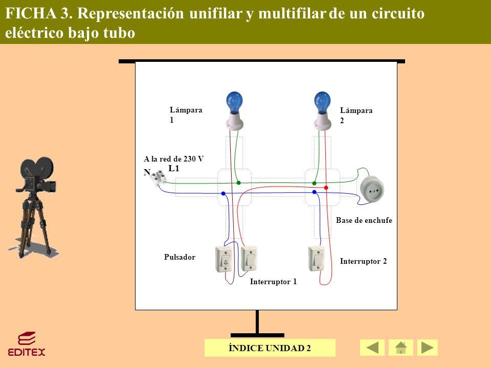 FICHA 3. Representación unifilar y multifilar de un circuito eléctrico bajo tubo Lámpara 2 Lámpara 1 A la red de 230 V L1 N Interruptor 1 Interruptor