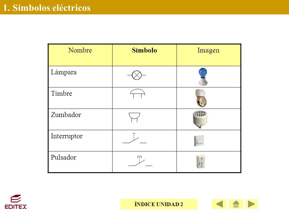 1. Símbolos eléctricos NombreSímboloImagen Lámpara Timbre Zumbador Interruptor Pulsador ÍNDICE UNIDAD 2