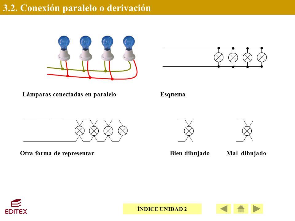 3.2. Conexión paralelo o derivación Lámparas conectadas en paraleloEsquema Otra forma de representarBien dibujadoMal dibujado ÍNDICE UNIDAD 2