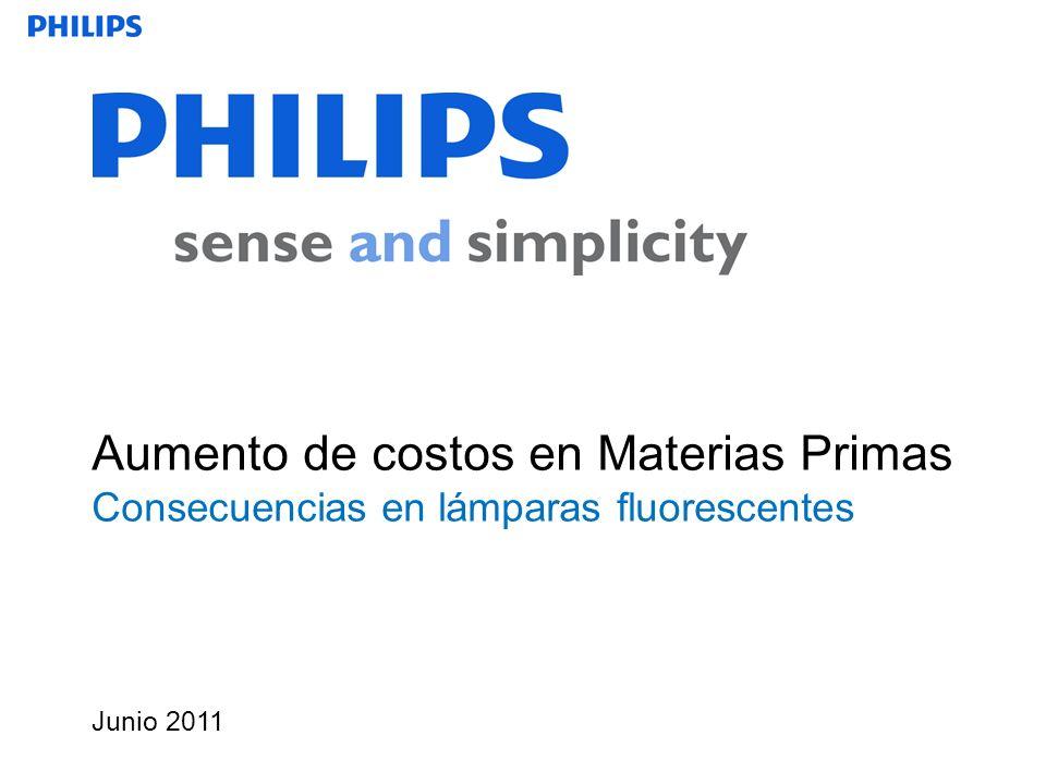 Junio 2011 Aumento de costos en Materias Primas Consecuencias en lámparas fluorescentes