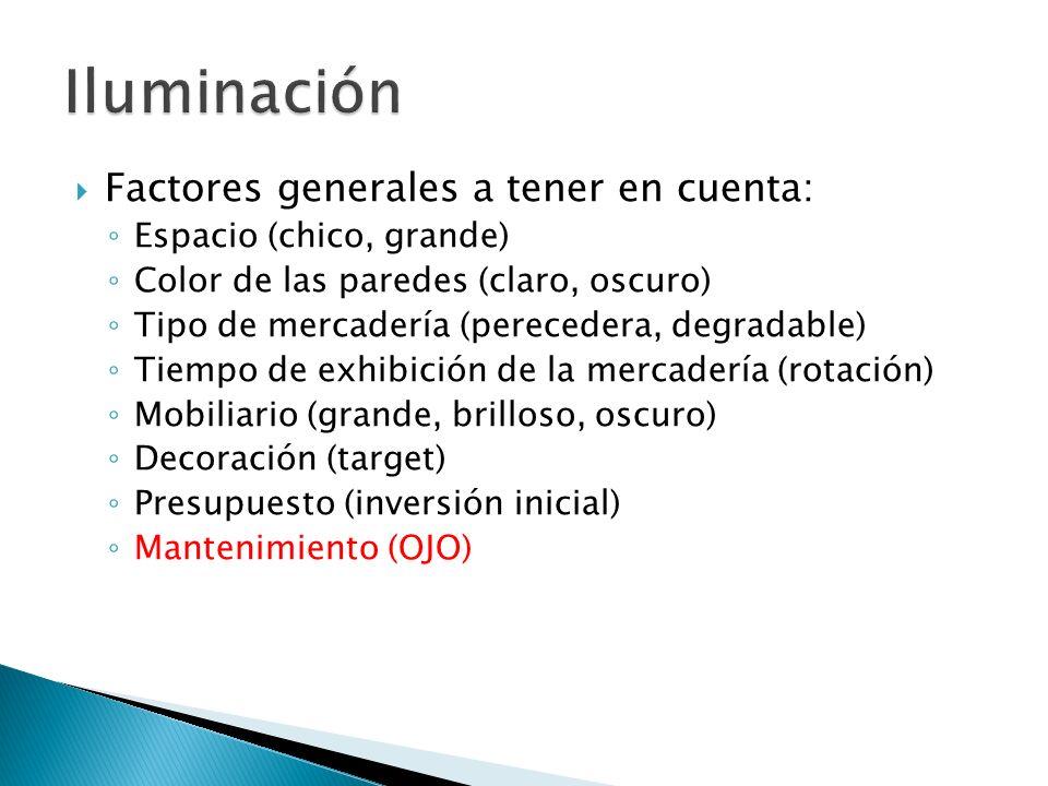 Factores generales a tener en cuenta: Espacio (chico, grande) Color de las paredes (claro, oscuro) Tipo de mercadería (perecedera, degradable) Tiempo
