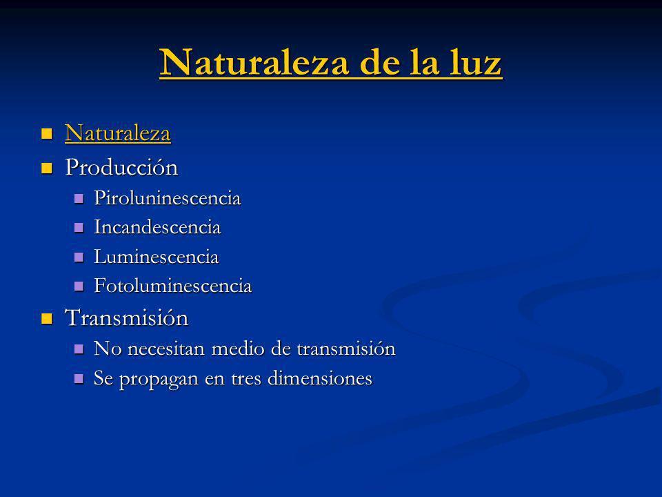 Naturaleza de la luz Naturaleza de la luz Naturaleza Naturaleza Naturaleza Producción Producción Piroluninescencia Piroluninescencia Incandescencia In