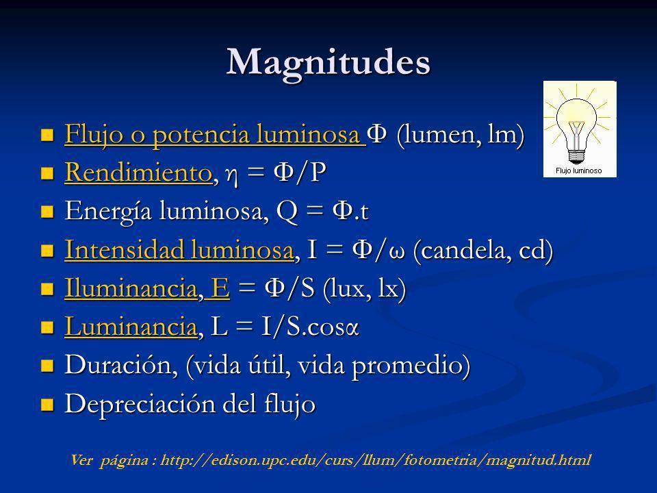 Magnitudes Flujo o potencia luminosa Ф (lumen, lm) Flujo o potencia luminosa Ф (lumen, lm) Flujo o potencia luminosa Flujo o potencia luminosa Rendimi
