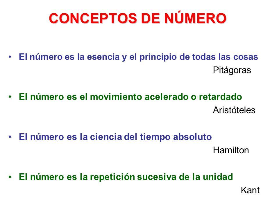 CONCEPTOS DE NÚMERO El número es la esencia y el principio de todas las cosas Pitágoras El número es el movimiento acelerado o retardado Aristóteles E