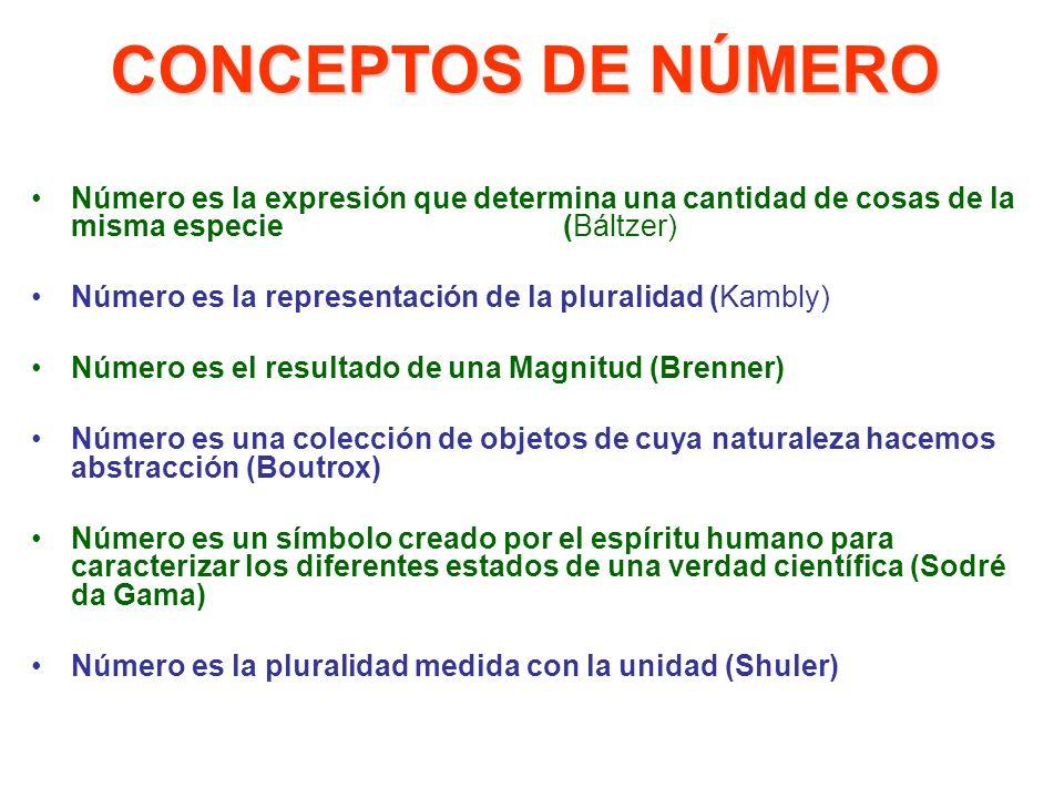 CONCEPTOS DE NÚMERO Número es la expresión que determina una cantidad de cosas de la misma especie(Báltzer) Número es la representación de la pluralid