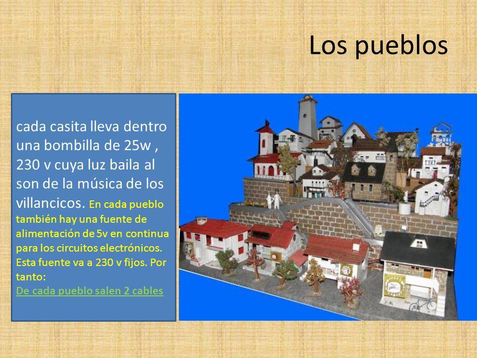 Los pueblos cada casita lleva dentro una bombilla de 25w, 230 v cuya luz baila al son de la música de los villancicos.